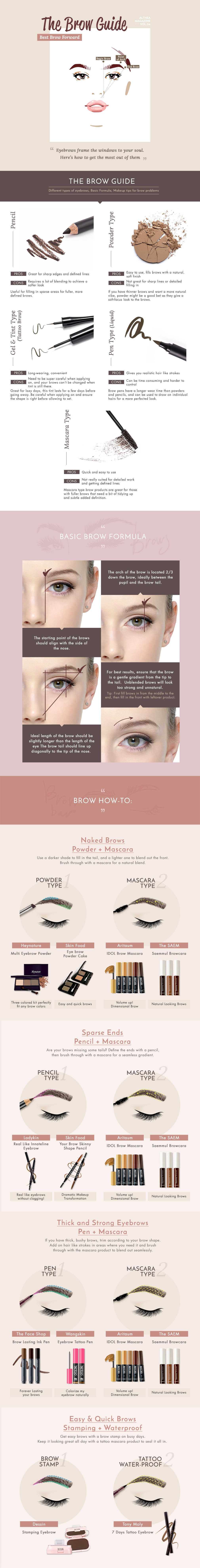 [Althea Magazine #4] The Brow Guide